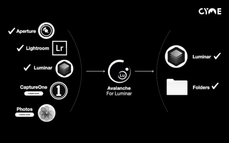 Possibility of conversions with the avalanche for luminar software from cyme